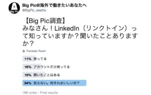 LinkedIn 調査(期間:1日 方法:Twitterアンケート機能)
